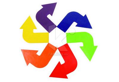 Marcas de suelo: Flechas de direccion curvas - Set 6 uds.
